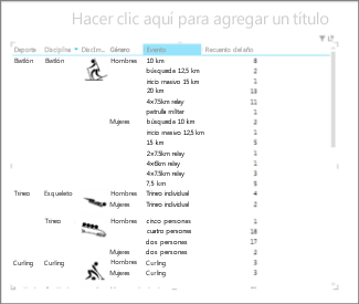 Matriz de Power View ordenada por Categoría