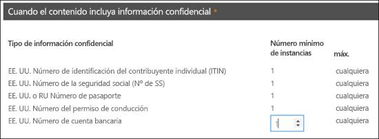 Recuentos de instancia para los tipos de información confidencial