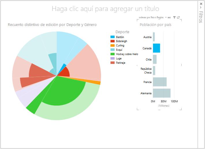 datos dinámicos en visualizaciones del gráfico circular de Power View