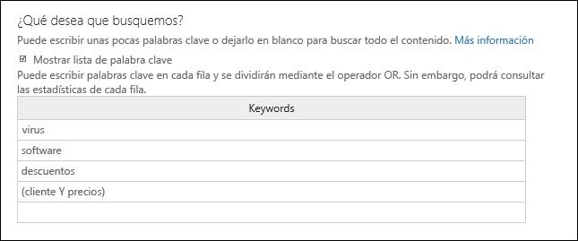 La forma correcta para aplicar formato a una lista de palabras clave (seleccionar la casilla de verificación y, a continuación, en Pegar lista)