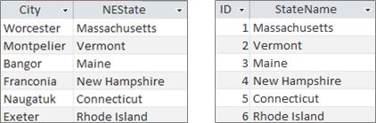 Las tablas de campos de búsqueda