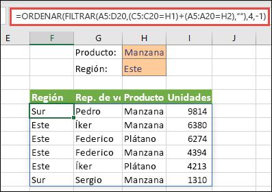 FILTRAR y ORDENAR juntos: filtro por producto (Apple) o por región (este)