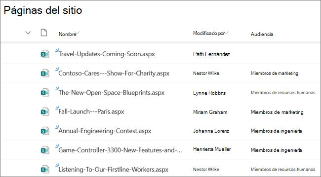 La vista Páginas del sitio para un SharePoint o administrador del sitio, que muestra las publicaciones de noticias que se han configurado con la segmentación de audiencia