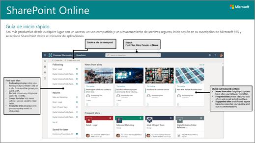 Inicio rápido descargable de SharePoint Online