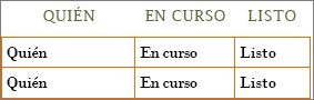 Nueva plantilla de Word de Lista de tareas pendientes con información de encabezado de filas y columnas en las celdas.