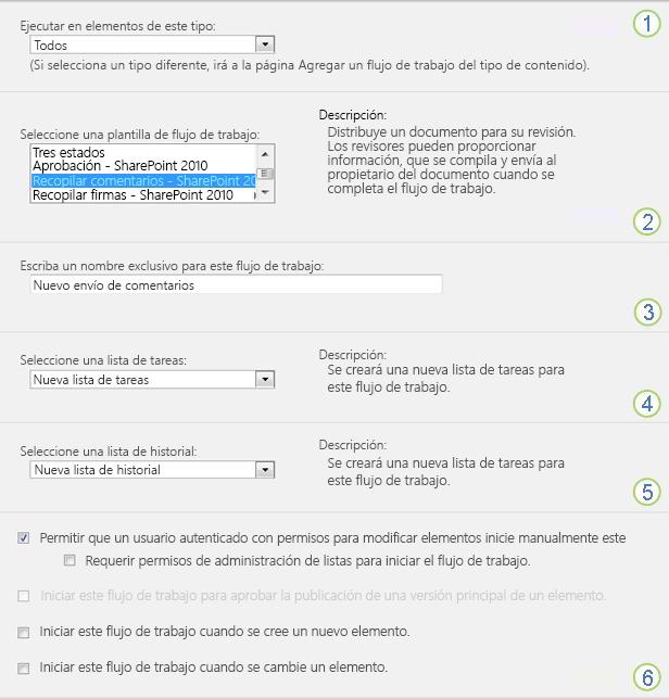 Primera página del formulario de asociación con secciones resaltadas numeradas