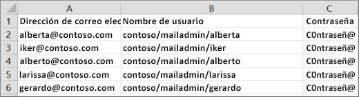Archivo de migración de ejemplo de Exchange