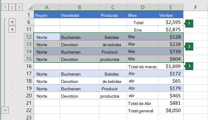Datos seleccionados para agrupar en el nivel 2 de una jerarquía.