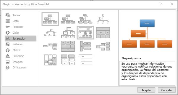 microsoft office smartart templates - crear un organigrama soporte de office
