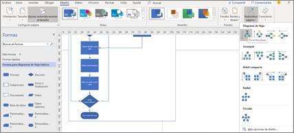 Diagrama de flujo con una variedad de opciones de diseño y disposición