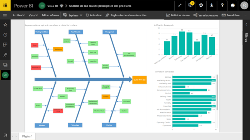 Visualización de Visio en Power BI