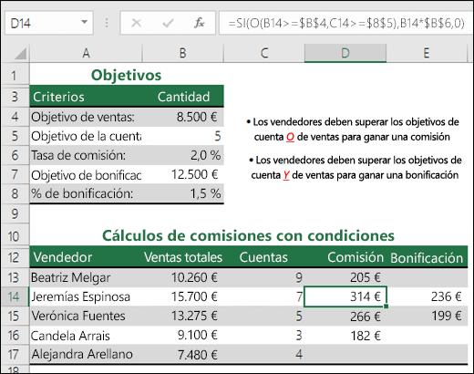 Ejemplo de uso de las funciones SI y O para calcular una comisión de ventas.
