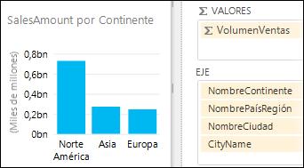 Gráfico de columnas de Power View con capacidad de detalle