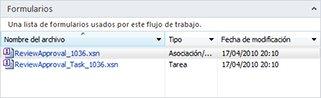 Los formularios de tareas que se usan en una página de tareas se enumeran en SharePointDesigner