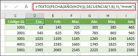 Use SECUENCIA con TEXTO, FECHA, AÑO y HOY para crear una lista dinámica de meses en la fila de encabezado.