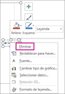 Comando Eliminar en el menú contextual Formato de fuente de leyenda en Excel