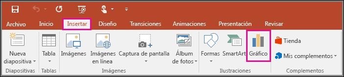 Muestra el botón Insertar gráfico en PowerPoint