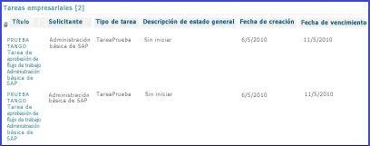 El elemento web Tareas profesionales agrega todas las tareas destinadas a un usuario.