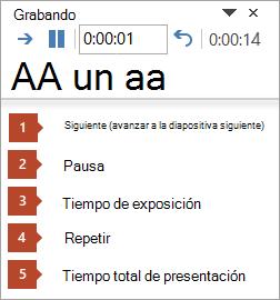 La barra de herramientas de ensayo de tiempo de diapositiva