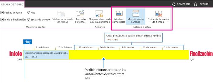 Sección tareas escala de tiempo de la vista actual en la pestaña escala de tiempo