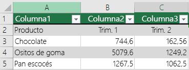 Tabla de Excel con datos de encabezado, que no se han seleccionado con la opción Mi tabla tiene encabezados. Por este motivo, Excel ha agregado nombres de encabezado predeterminados, como Columna1 y Columna2.