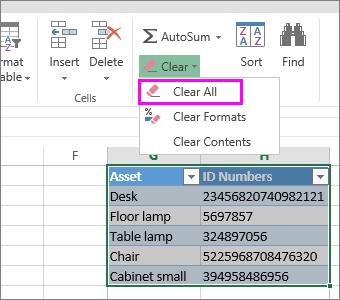 Desactive todos los comandos en la cinta de opciones para eliminar una tabla