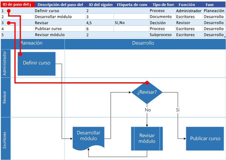Crear un diagrama del visualizador de datos - Visio Pro for Office 365
