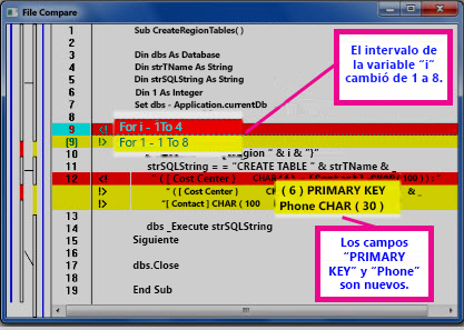 Diferencias en el código VBA