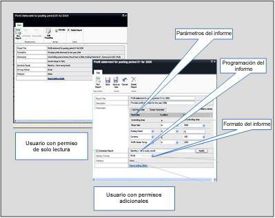 Comparar páginas de propiedades con permisos totales y permisos de solo lectura