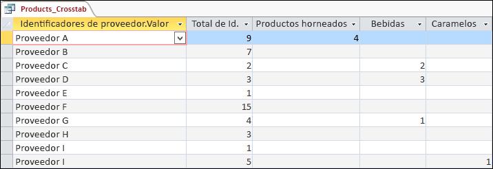 Una consulta de tabla de referencias cruzadas en la vista Hoja de datos con categorías de productos y proveedores.