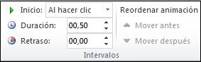 Opciones de intervalos para animaciones en PowerPoint