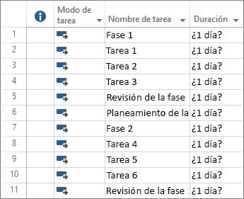 Captura de pantalla de las tareas programadas automáticamente introducidas en un plan de proyecto nuevo.