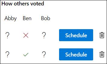 Otros votantes