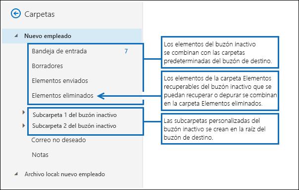 Captura de pantalla cuando no se utiliza el parámetro TargetRootFolder