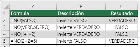 Ejemplos de la función NO para invertir argumentos.  Por ejemplo, =NO(1+1=2)