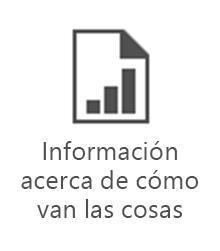 Departamento de gestión de proyectos: información