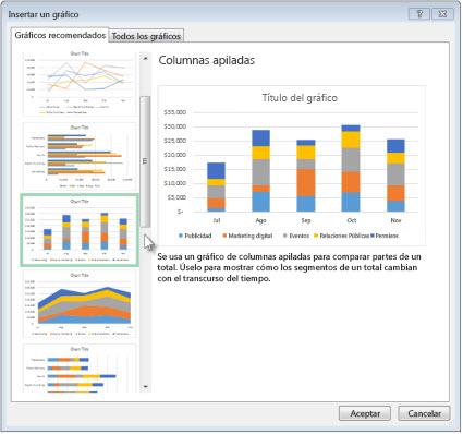 Crear Un Gráfico Con Gráficos Recomendados Excel