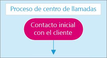 Captura de pantalla de un cuadro de entrada de texto en una página de diagrama.