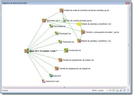 Diagrama de relaciones de libro
