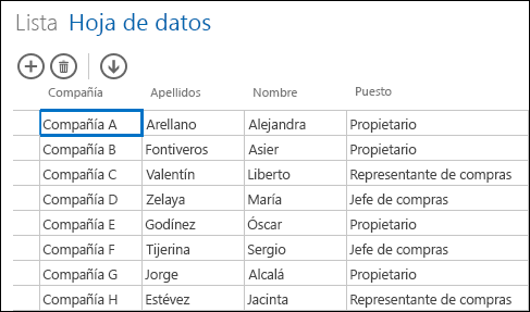 Hoja de datos en la que se muestran los registros del cliente