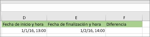 Fecha de inicio de 1/1/16 a las 13:00 y fecha de finalización de 2/1/16 a las 14:00