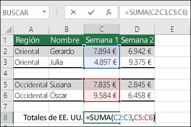 Usar SUMA con rangos no contiguos.  La fórmula de la celda C8 es =SUMA(C2:C3,C5:C6). También puede usar rangos con nombre, de forma que la fórmula sea =SUMA(Semana1,Semana2).
