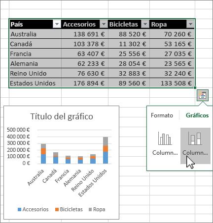 Gráficos con análisis rápido