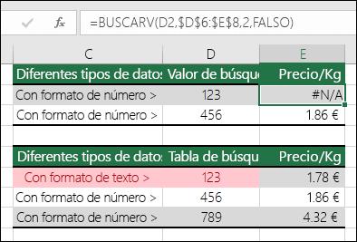 Tipos de valores incorrectos.  En el ejemplo se muestra una fórmula BUSCARV que devuelve un error #N/A porque el elemento de búsqueda tiene formato de número, pero la tabla de búsqueda tiene formato de texto.