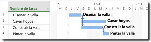 Agregar nombres de tareas a la imagen de una barra de Gantt