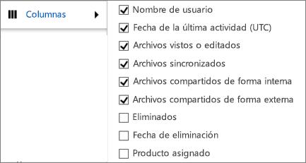 Columnas del informe de actividades de OneDrive para la Empresa