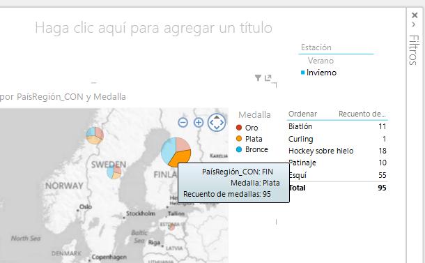 las segmentaciones de datos, las tablas y los mapas son interactivos en Power View