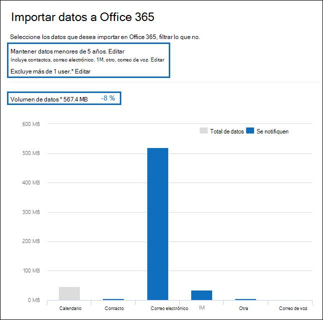 Datos impresiones se actualizan en función de la configuración de filtro