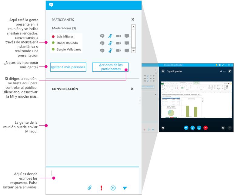 Ventana de reuniones de Skype Empresarial y panel de mensajería instantánea con diagramas