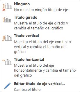 Opciones de título de eje vertical